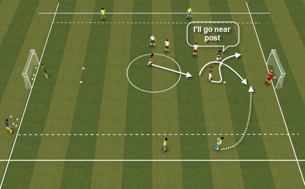 Football coaching practice