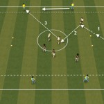 UEFA B game