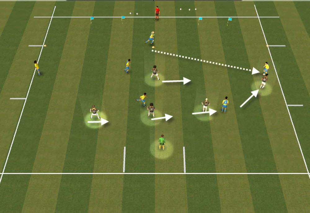 UEFA B Functional practice