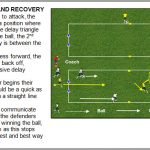 Skill of defending when outnumbered FREE E book