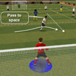 Soccer Coaching ball control skills