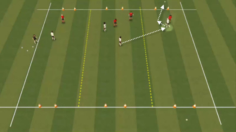 Football Drill to improve dribbling skills