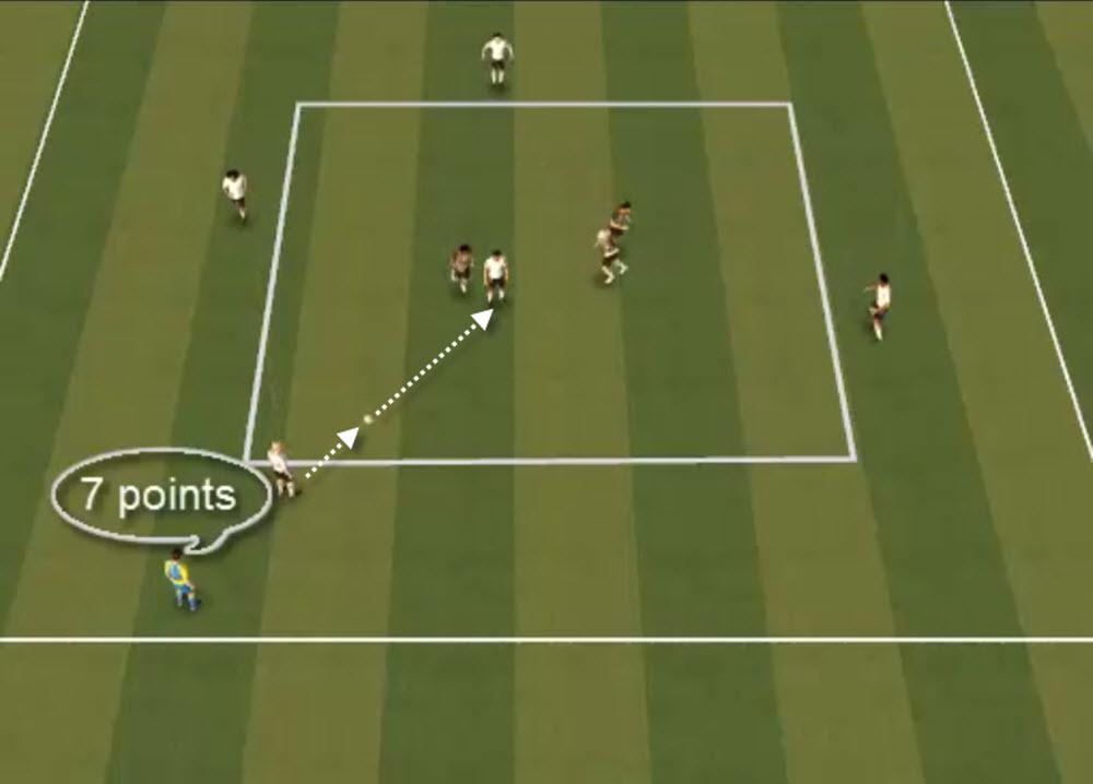 Soccer Coaching ball control skills